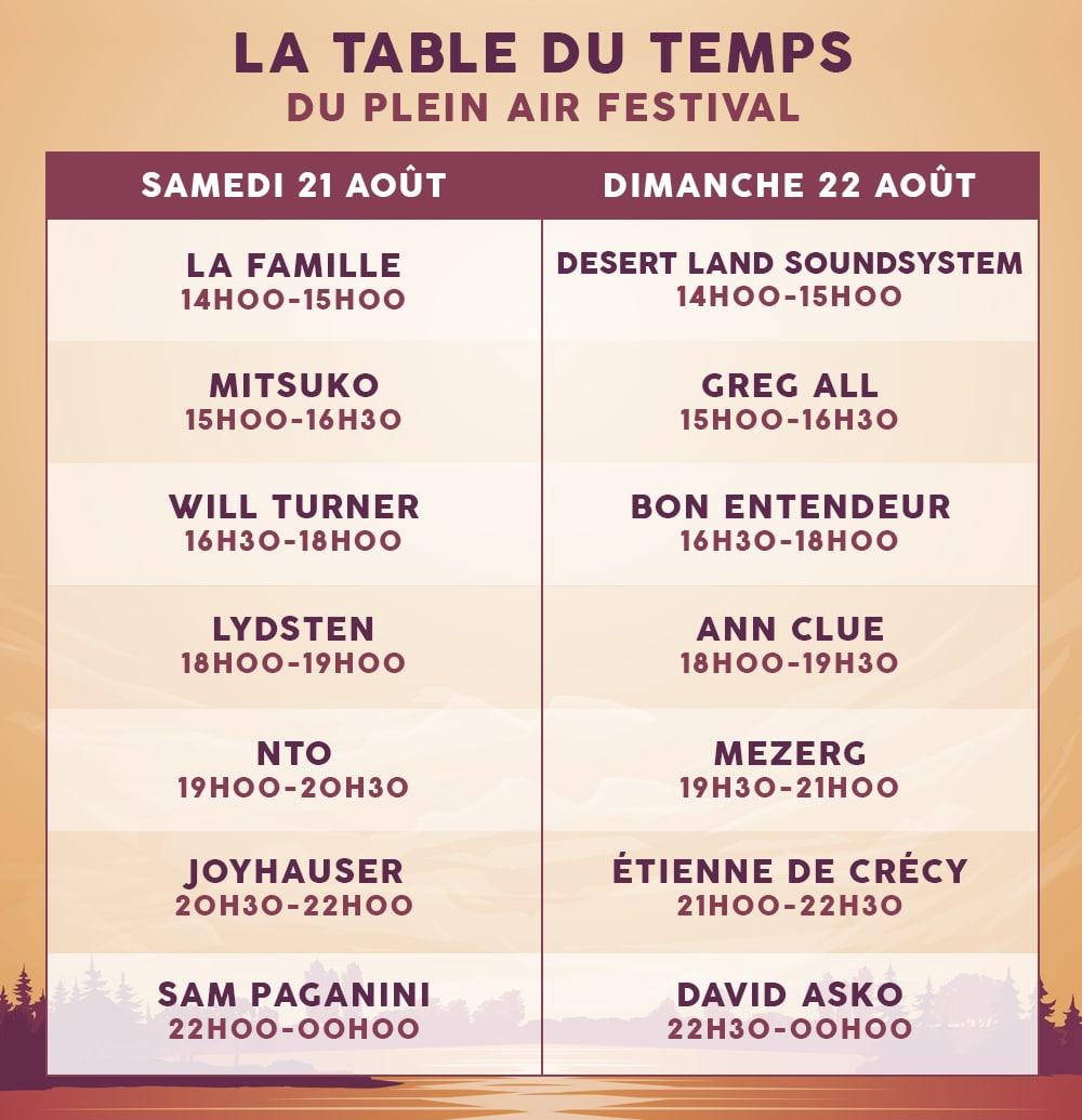 Timetable du Plein Air Festival